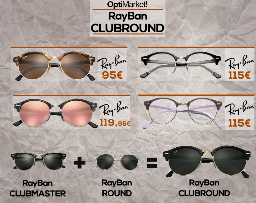 Blog Optimarket » EL ESTILO ROUND DE RayBan FROM THE SEVENTIES